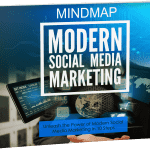 Mindmap Modern social media marketing